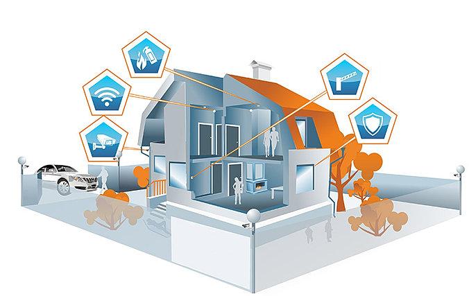 системы пожарной безопасности для дома