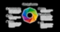 Webapp_features.png