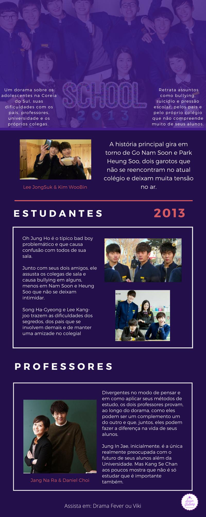 Infográfico school 2013