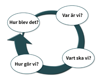 kvalitet process.png