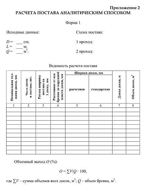 Программу для расчета поставов