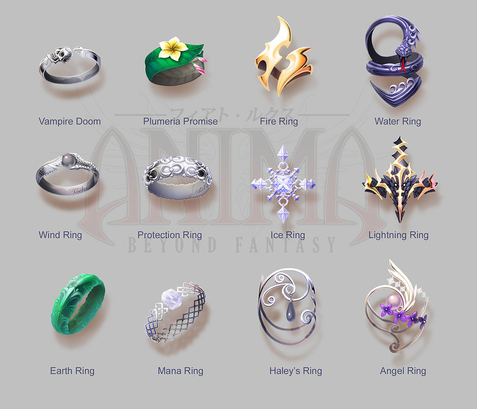 rings elemental gold they s white that given it element how make wedding do index really an