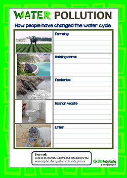 the water cycle | water pollution worksheet for kids | environmental ...