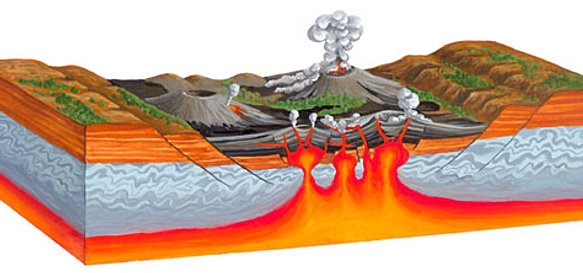 Volcano diagrams geography diagram constructive plate boundary diagram volcanoes diagram cross section of a volcano sciox Image collections