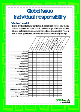 responsible borrowing worksheet Many students acquire federal student loans to pay for college the goal of this assignment is to help you learn how to borrow responsibly | borrowing responsibly.