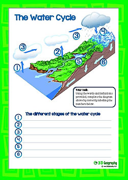 Worksheets Water Pollution Worksheet environment worksheets water pollution worksheet