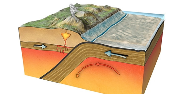 Volcano diagrams destructive plate boundary diagram how is a volcano formed volcano cross section ccuart Image collections