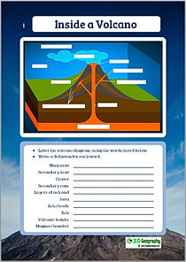 Geography worksheets the parts of a volcano inside a volcano label a volcano diagram geography ccuart Image collections
