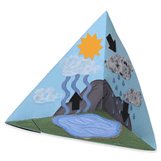 how to make a water cycle model in a box