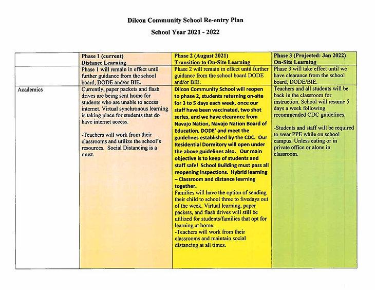 School Re-Entry Plan.SY2021-2022.DCS.Prnt.Grdn.Staff.071321_Page_1.jpg