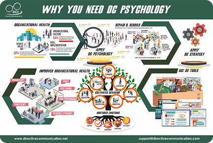 dc-psychology.png