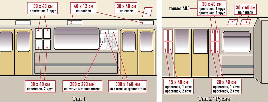 В московском метрополитене