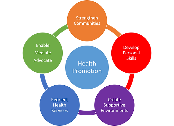 Health Promotion(1).png