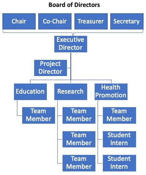 Board of Directors.jpeg