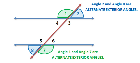 If The Lines Ar Parallel, Alternate Exterior Angles Are Congruent.