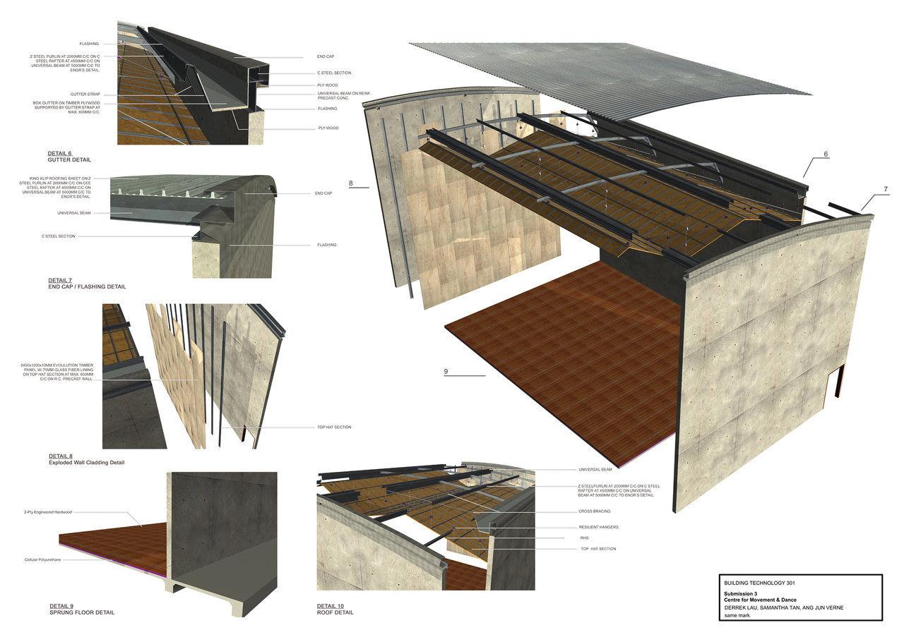 Building Tech