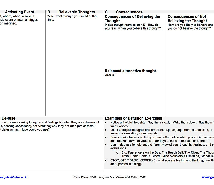 All Worksheets » Acceptance And Commitment Therapy Worksheets ...