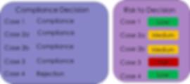 DecisionRule-3GRexample - Copy.png