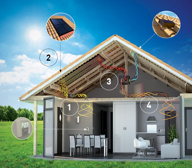 Systovi r sun 2 le soleil devient votre v ritable chauffage idecoreno t - Temperature ideale maison ...