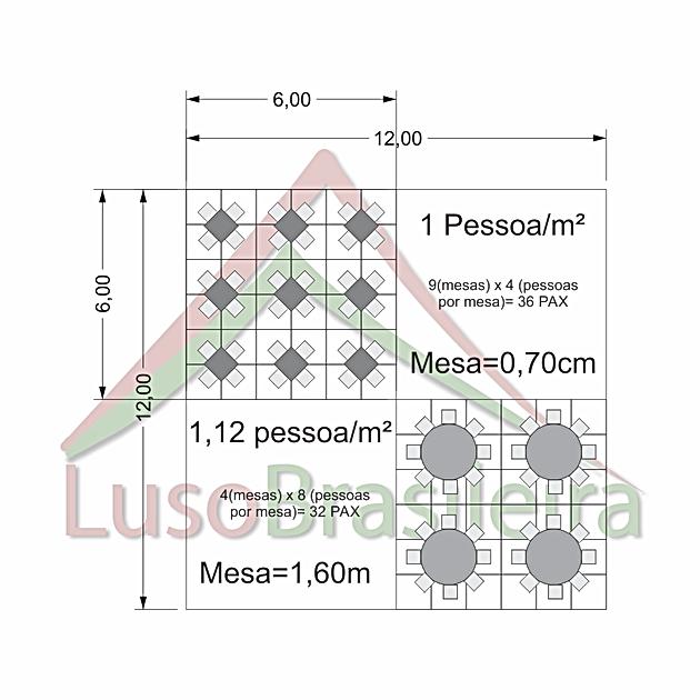 Top MESAS E CADEIRAS POR TENDAS: COMO DIMENSIONAR SEU EVENTO | Luso  LF55