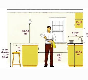 Islas de cocina medidas dise os arquitect nicos for Medidas de mobiliario de cocina