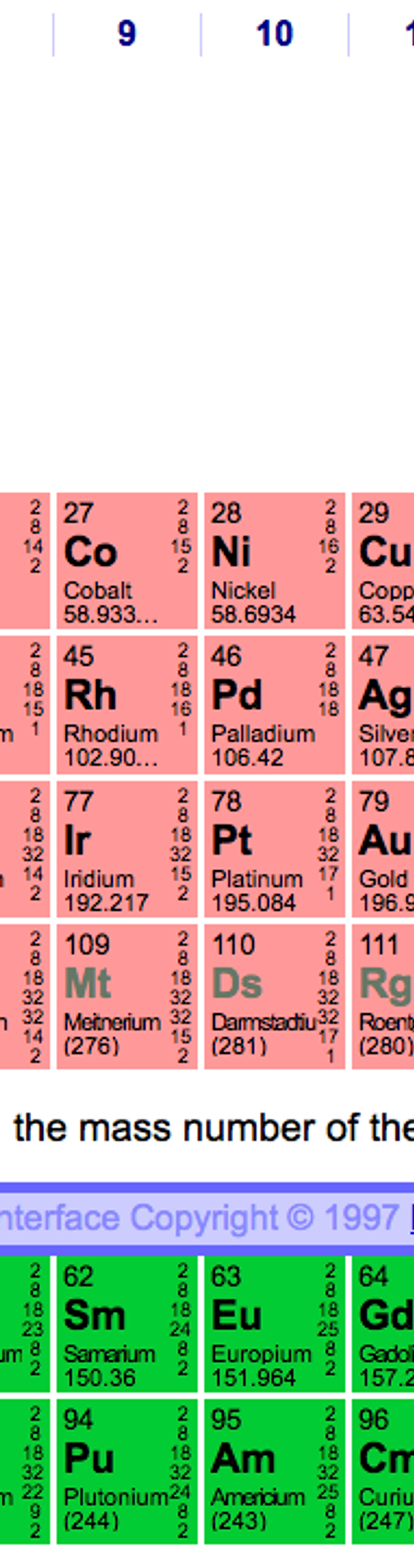 and data trends across the periodic table dynamic periodic table