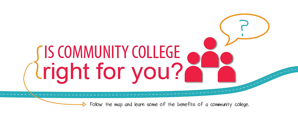 Is community college right for you?
