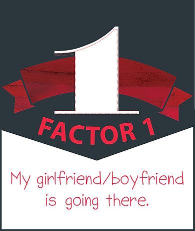 Factor 1