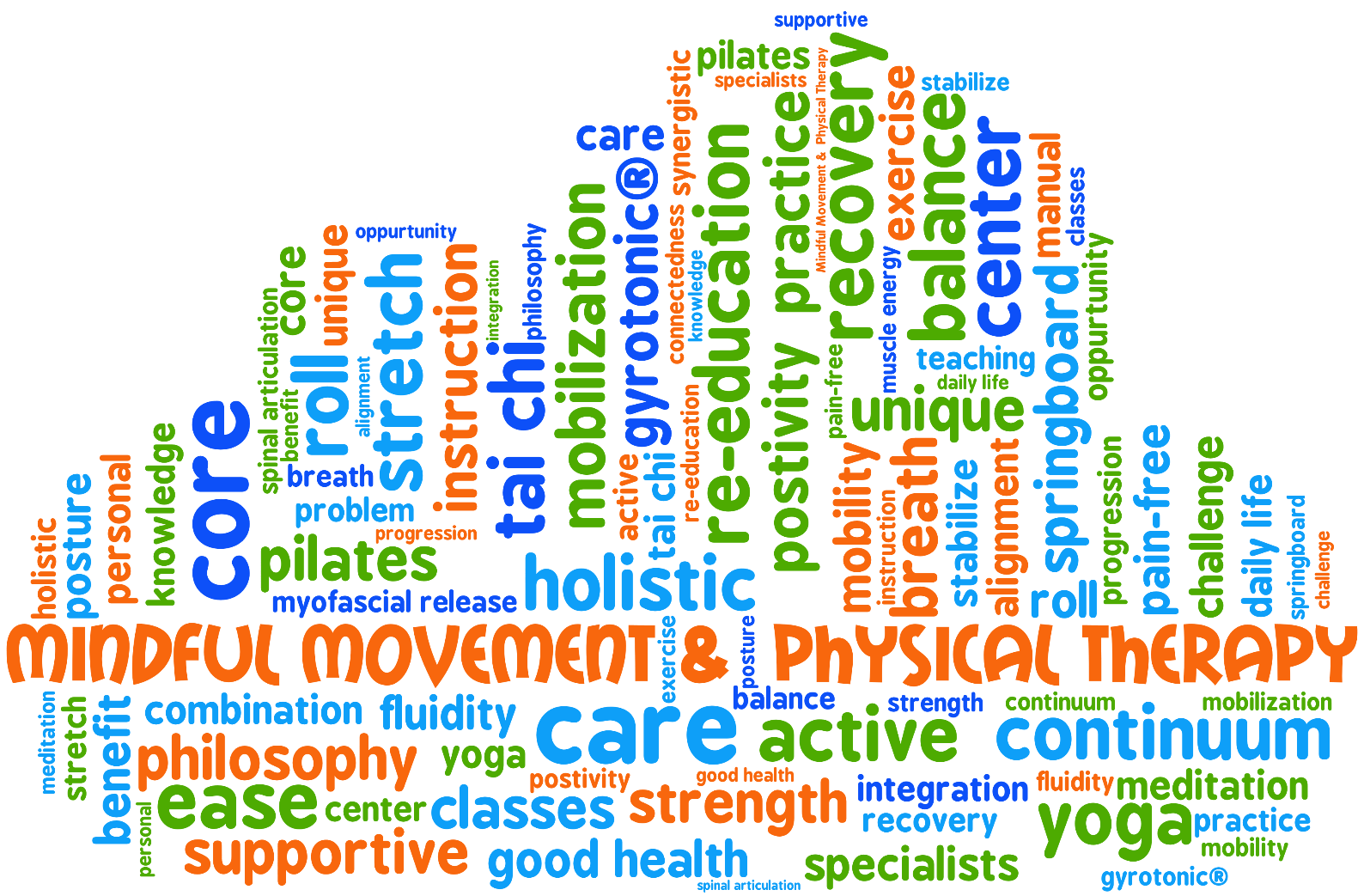 what word would you use to describe yourself mindful movement what word would you use to describe yourself