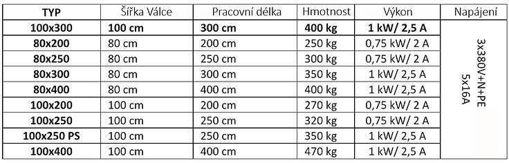 Parametry.png