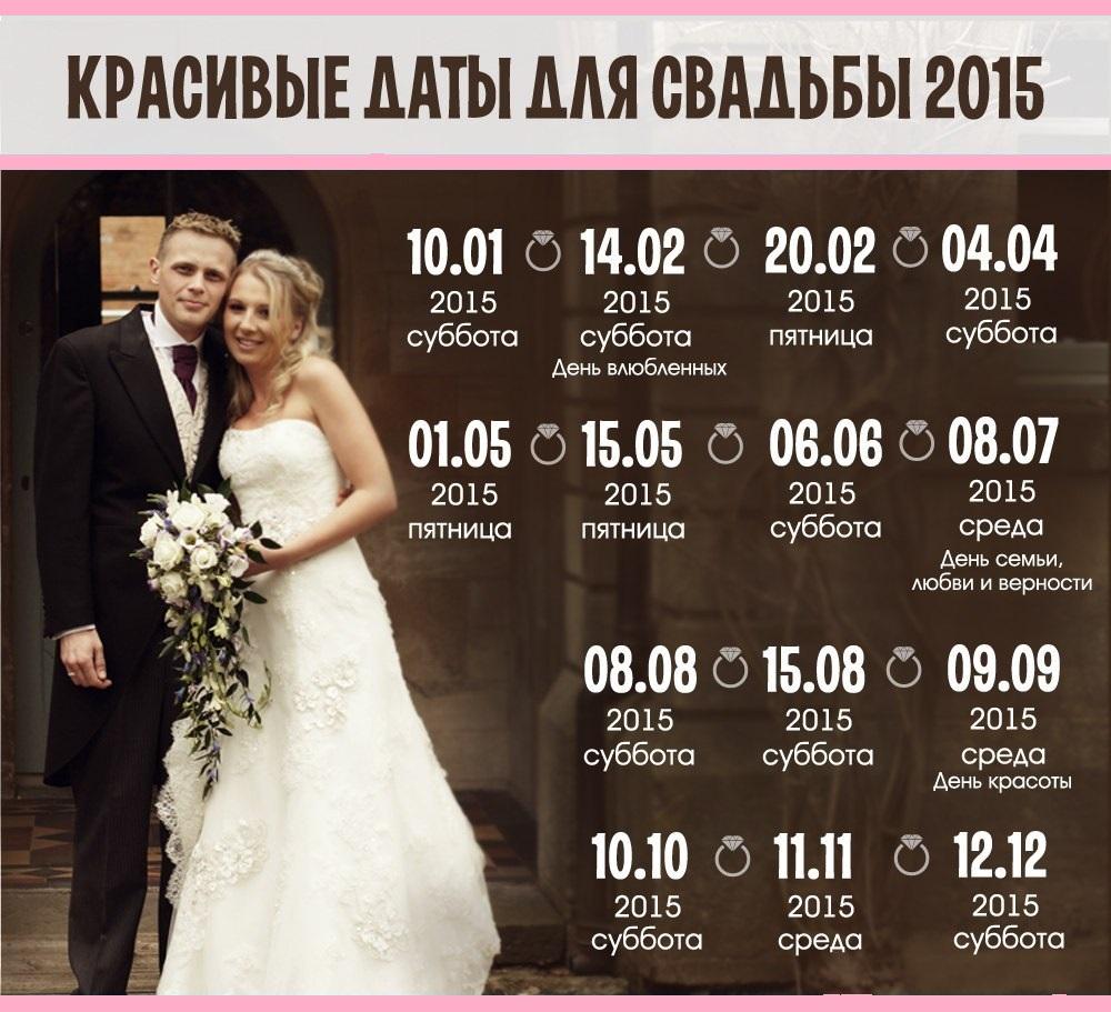 Даты для свадьбы в 2015 году астрология