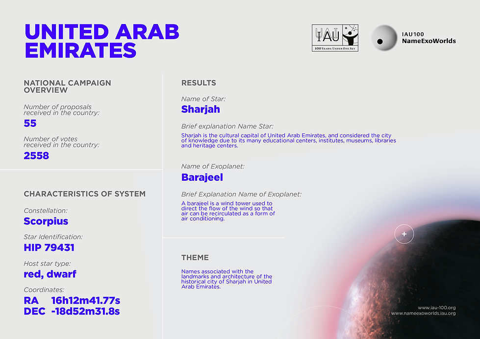 UnitedArabEmirates_Infographic_109.png