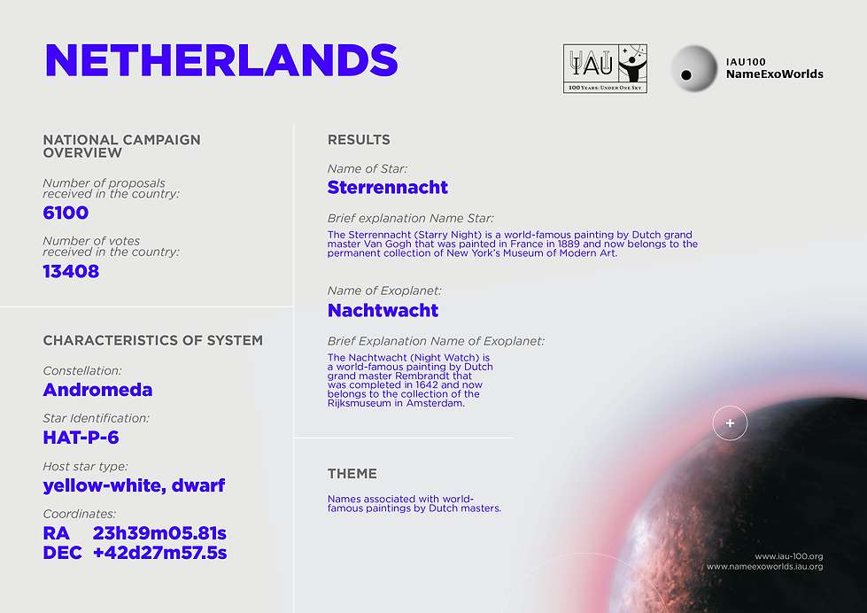 Netherlands_Infographic_73.png