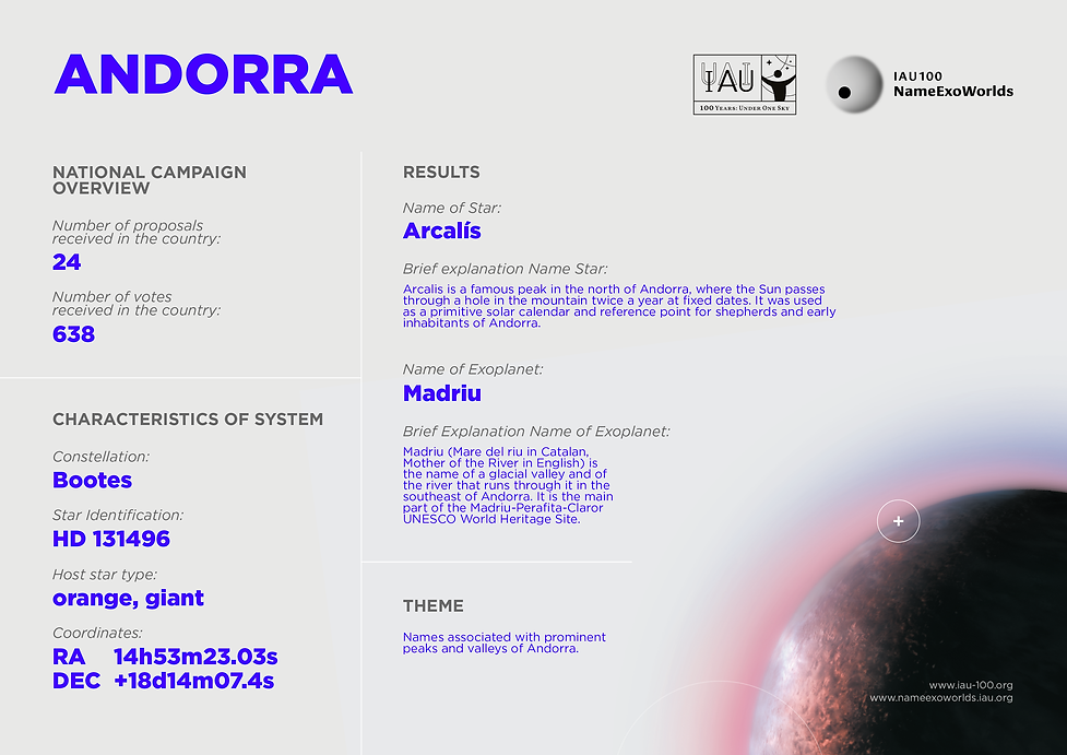 Andorra_Infographic_3.png