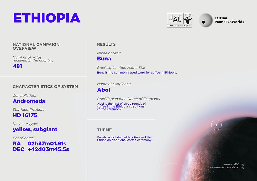 Ethiopia_Infographic_33.png
