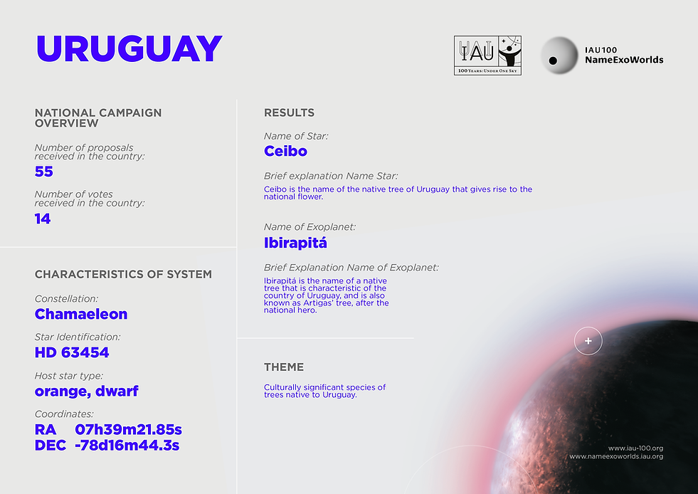 Uruguay_Infographic_112.png