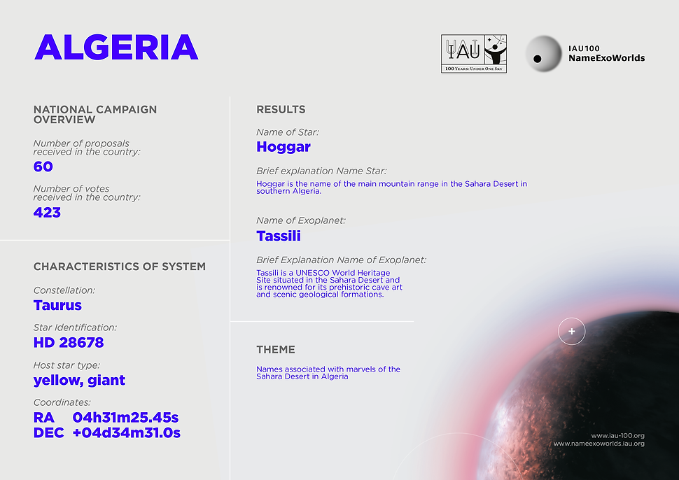 Algeria_Infographic_2.png
