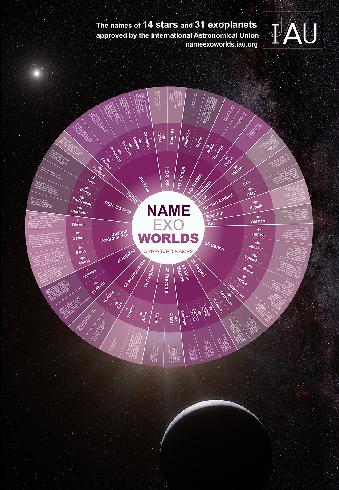 NameExoWorlds2015_2.png