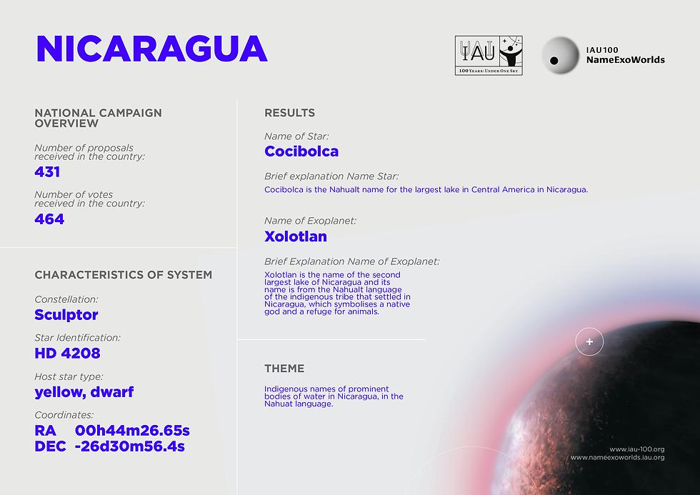 Nicaragua_Infographic_75.png