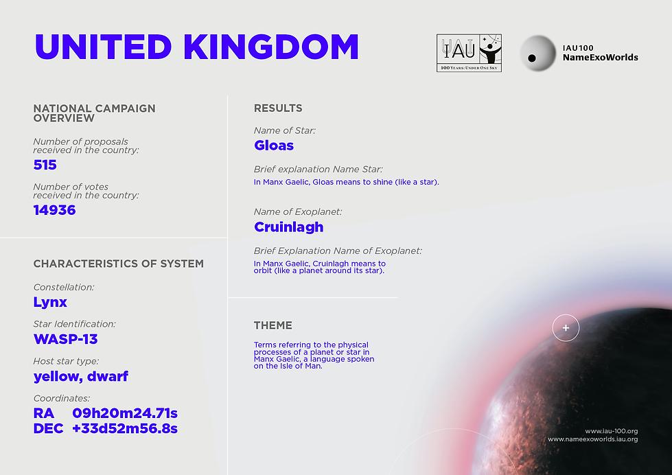 UnitedKingdom_Infographic_110.png