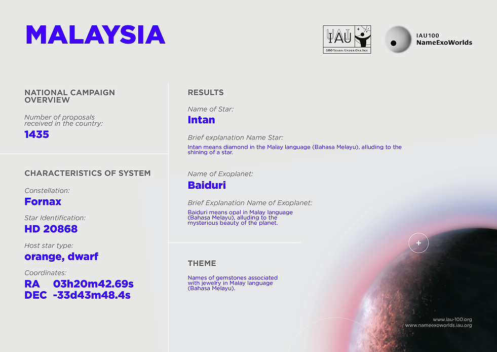 Malaysia_Infographic_64.png