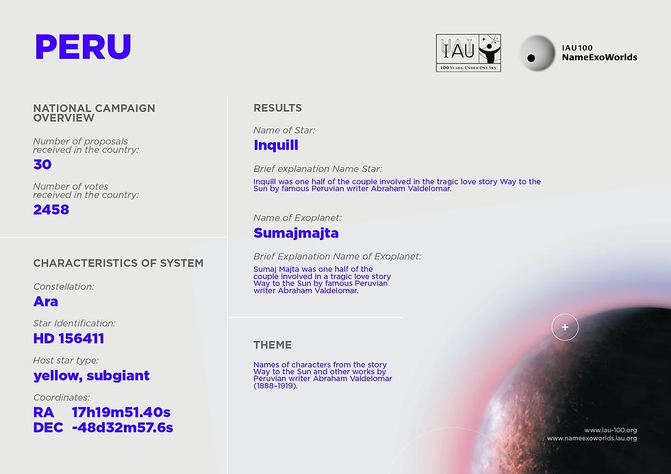 Peru_Infographic_82.png