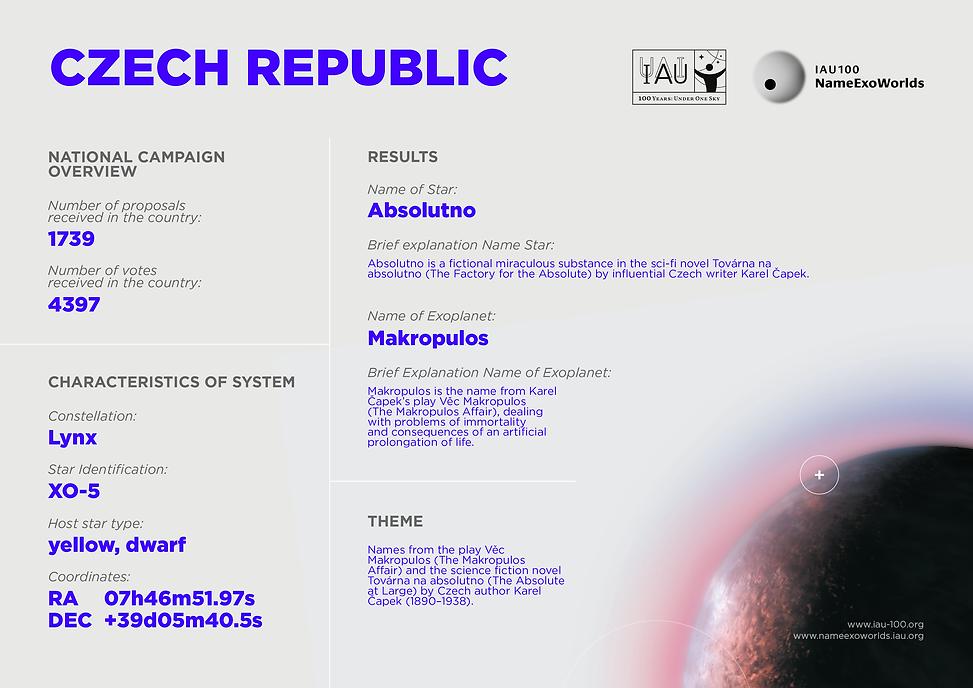 CzechRepublic_Infographic_27.png