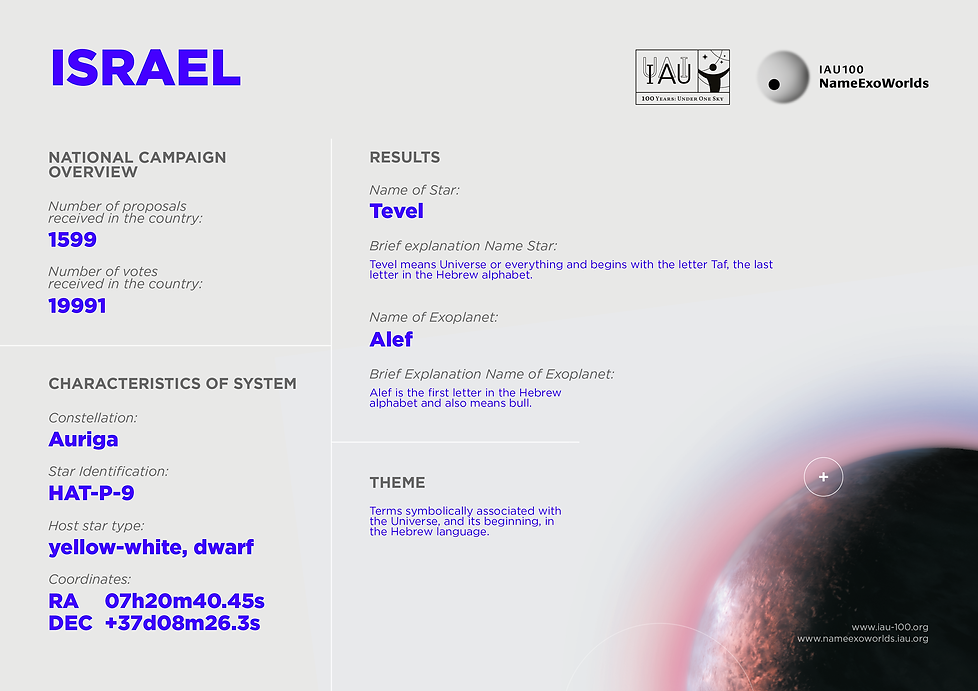 Israel_Infographic_51.png