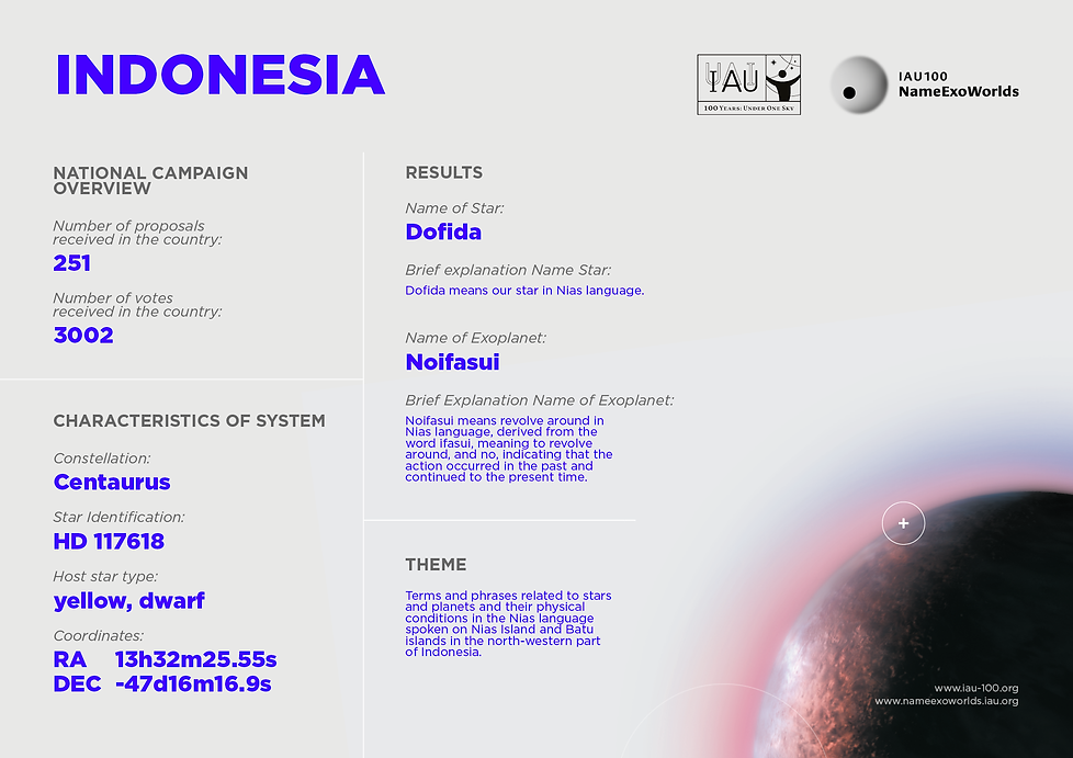 Indonesia_Infographic_47.png