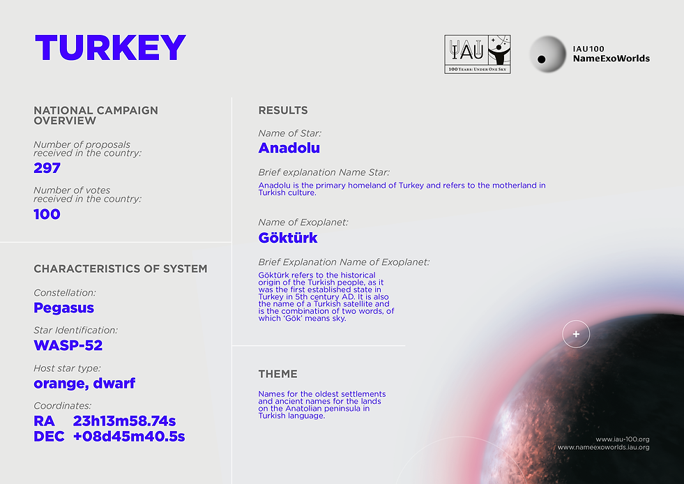 Turkey_Infographic_107.png