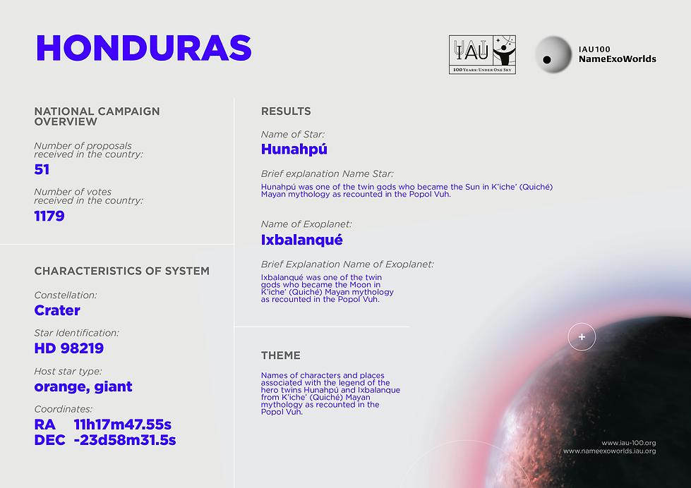 Honduras_Infographic_42.png
