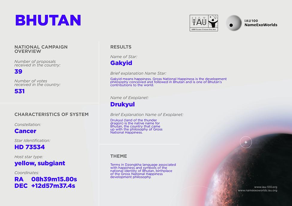 Bhutan_Infographic_10.png