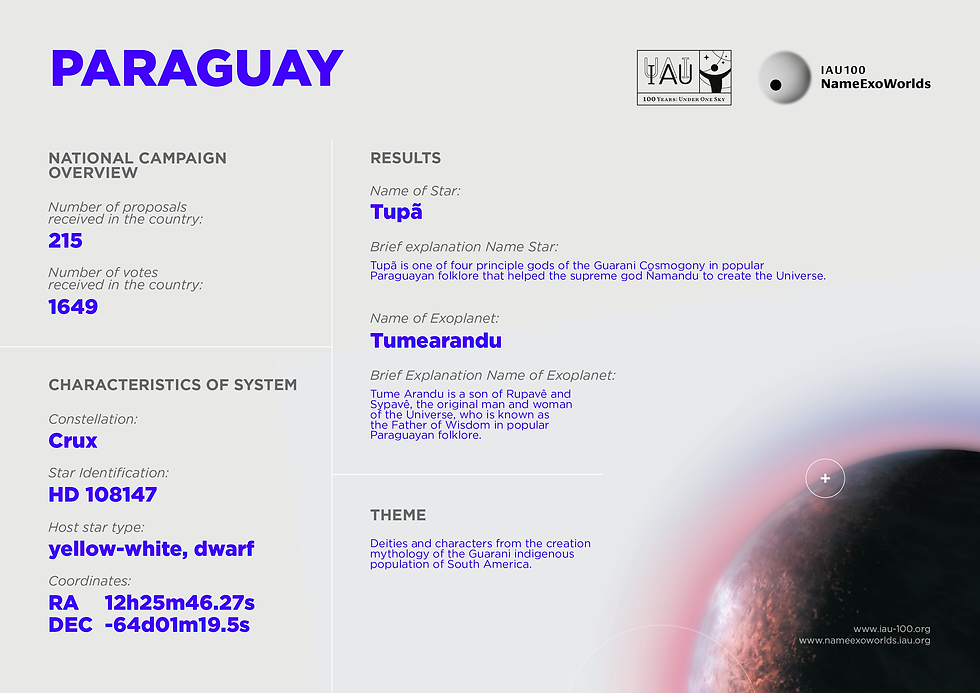 Paraguay_Infographic_81.png