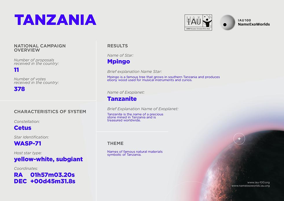 Tanzania_Infographic_102.png